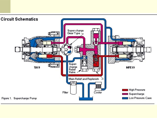 hydraulic motor circuit diagram welding circuit diagram