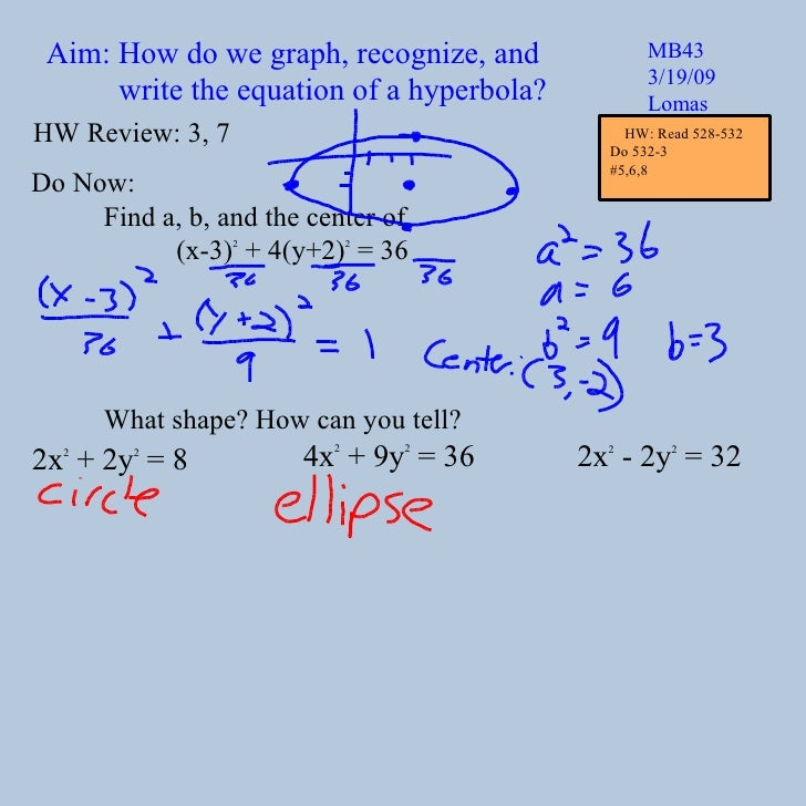 Aim: How do we graph, recognize, and write the equation of a hyperbola? MB43 3/19/09 Lomas Do Now: Find a, b, and the cent...