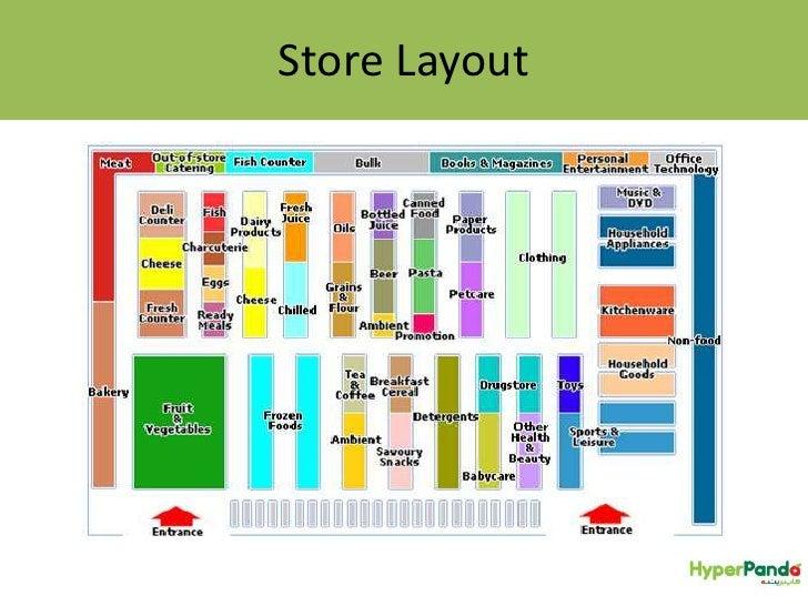 Hyper panda dubai for Store layout design online