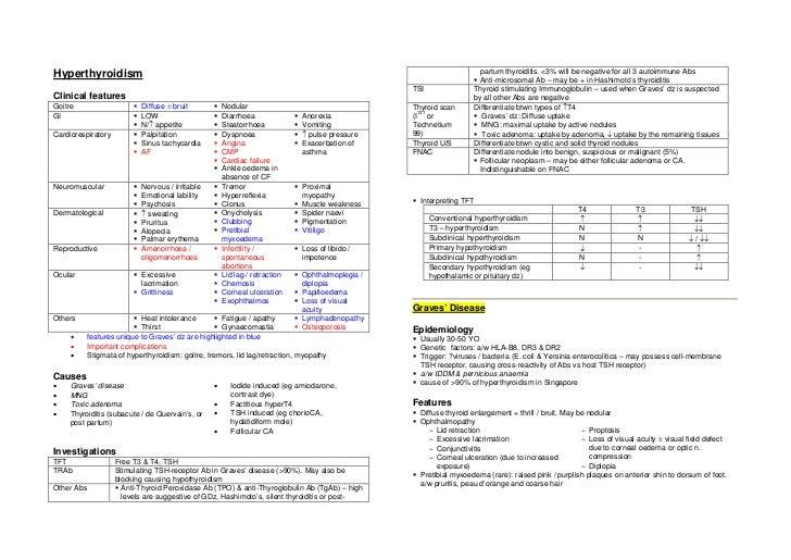 Hyperthyroidism summary