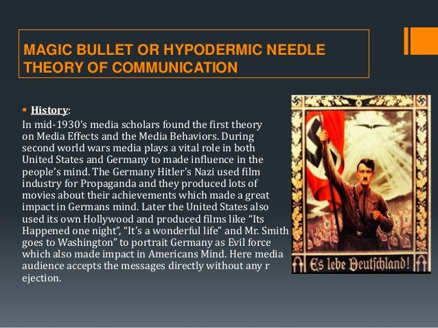 Could someone explain the Hyperdermic Needle theory?