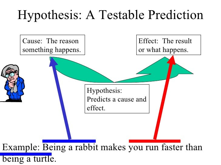 Hypothesis testing question
