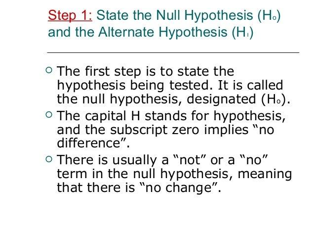 Hypothesis abbreviation