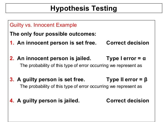 Sample Hypothesis Statements