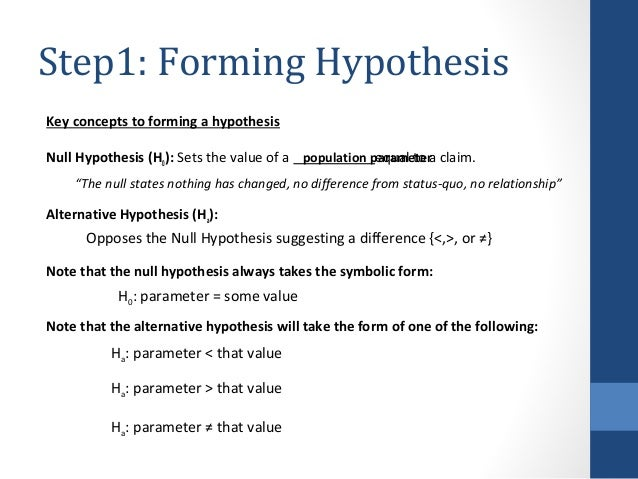 Writing A Hypothesis For A Research Paper