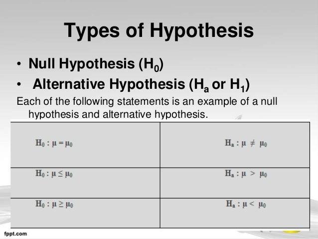 http://image.slidesharecdn.com/hypothesistestingpptfinal-130305035630-phpapp01/95/hypothesis-testing-ppt-final-8-638.jpg?cb\u003d1362477434
