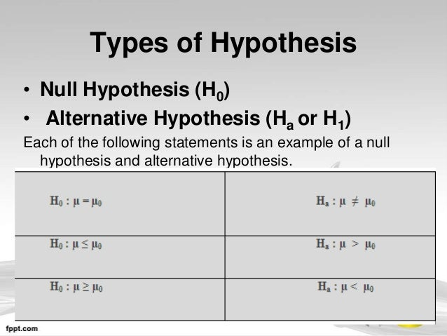 How to write null and alternative hypothesis