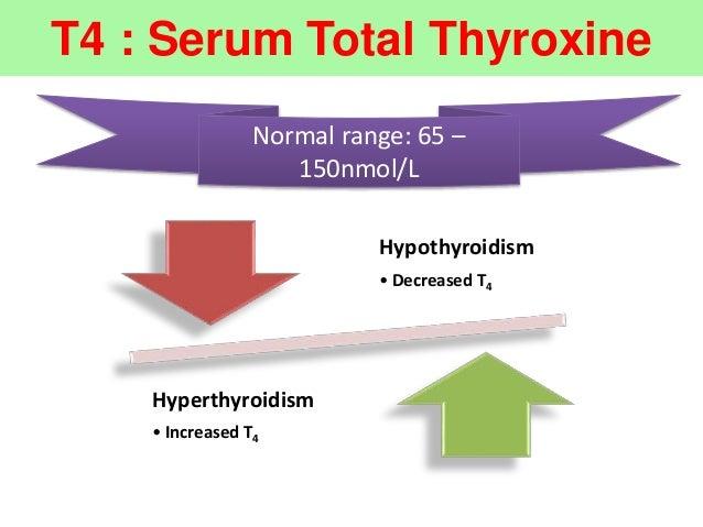 hypothyroidim made easy through studies dr sharda jain