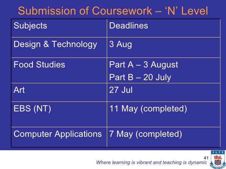 Ocr History A Level Coursework Deadlines Definition - image 9