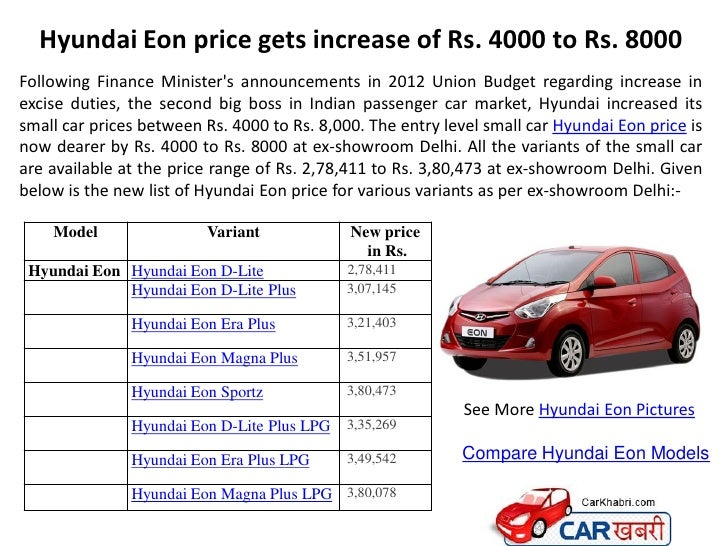 Hyundai Eon Price Gets Increase Of Rs 4000 To Rs 8000