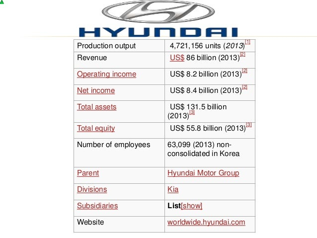 organizational structure of hyundai motor What tata motors really wanted was to optimize products globally p2 organizational structure of tata motors: the structure of an organization has to do with the organizational climate along with knowledge management in the case of tata motors, the organization has understood the importance of interactions between employers and workers.