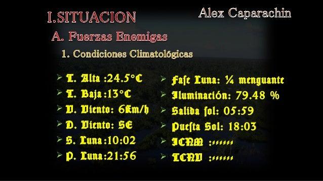  T. Alta :24.5°C  T. Baja :13°C  V. Viento: 6Km/h  D. Viento: SE  S. Luna :10:02  P. Luna:21:56  Fase Luna: menguan...