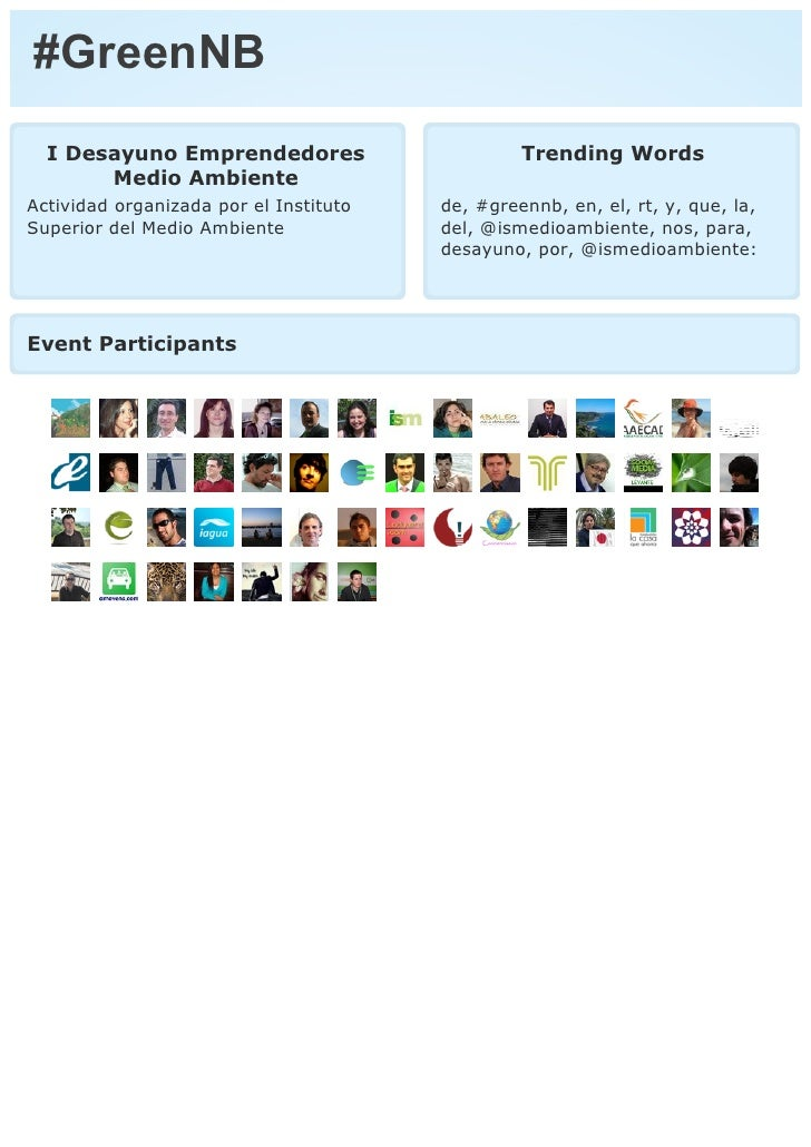 #GreenNB  I Desayuno Emprendedores                       Trending Words       Medio AmbienteActividad organizada por el In...