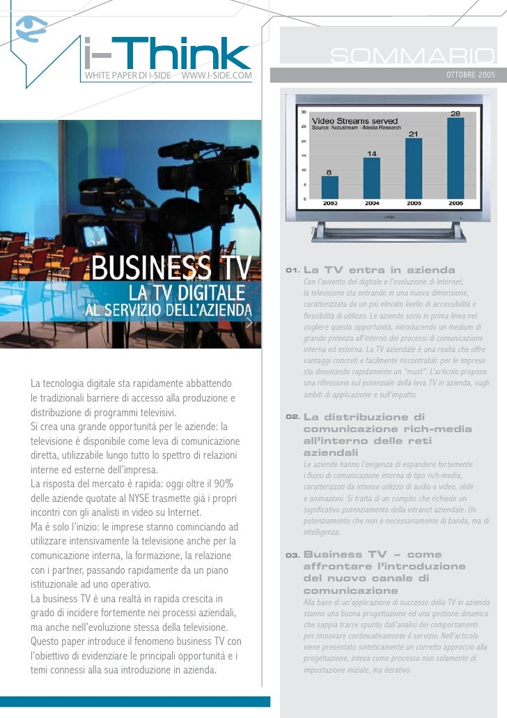 I Think Business Tv 10 2005