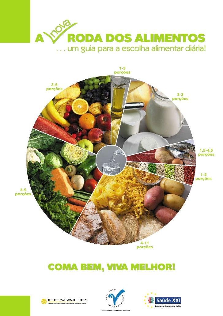 A             RODA DOS ALIMENTOS                  . . . um guia para a escolha alimentar diária!                          ...