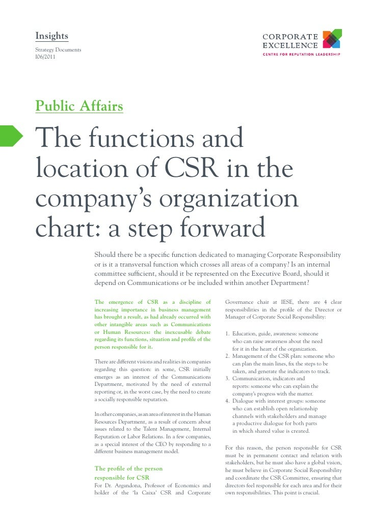 InsightsStrategy DocumentsI06/2011Public AffairsThe functions andlocation of CSR in thecompany's organizationchart: a step...