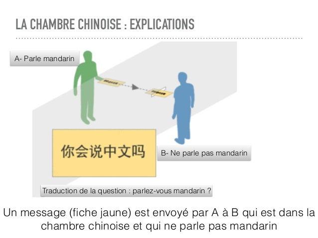 Intelligence artificielle et s mantique le paradoxe de john searle - Chambre chinoise ...