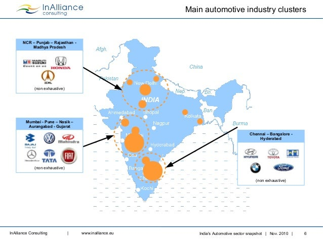 Inalliance Consulting Indian Automotive Sector Snapshot