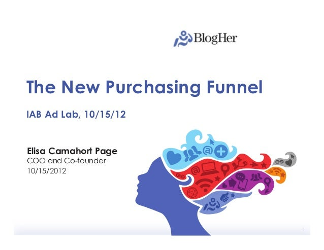 The New Purchasing FunnelIAB Ad Lab, 10/15/12Elisa Camahort PageCOO and Co-founder10/15/2012                            Bl...