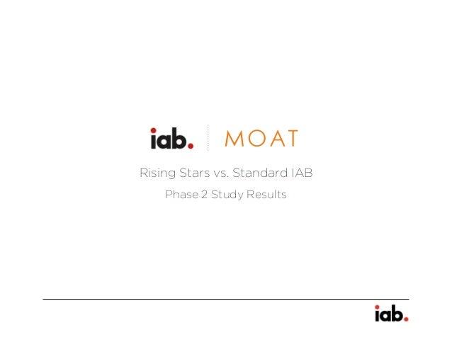 Rising Stars vs. Standard IAB Phase 2 Study Results