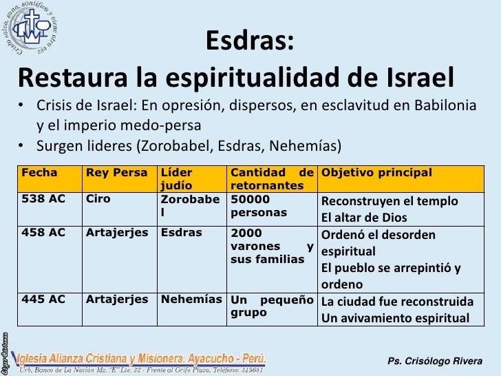Esdras:Restaura la espiritualidad de Israel• Crisis de Israel: En opresión, dispersos, en esclavitud en Babilonia  y el im...