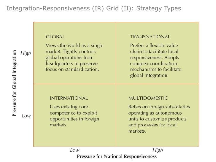 the international business strategies of muji essay