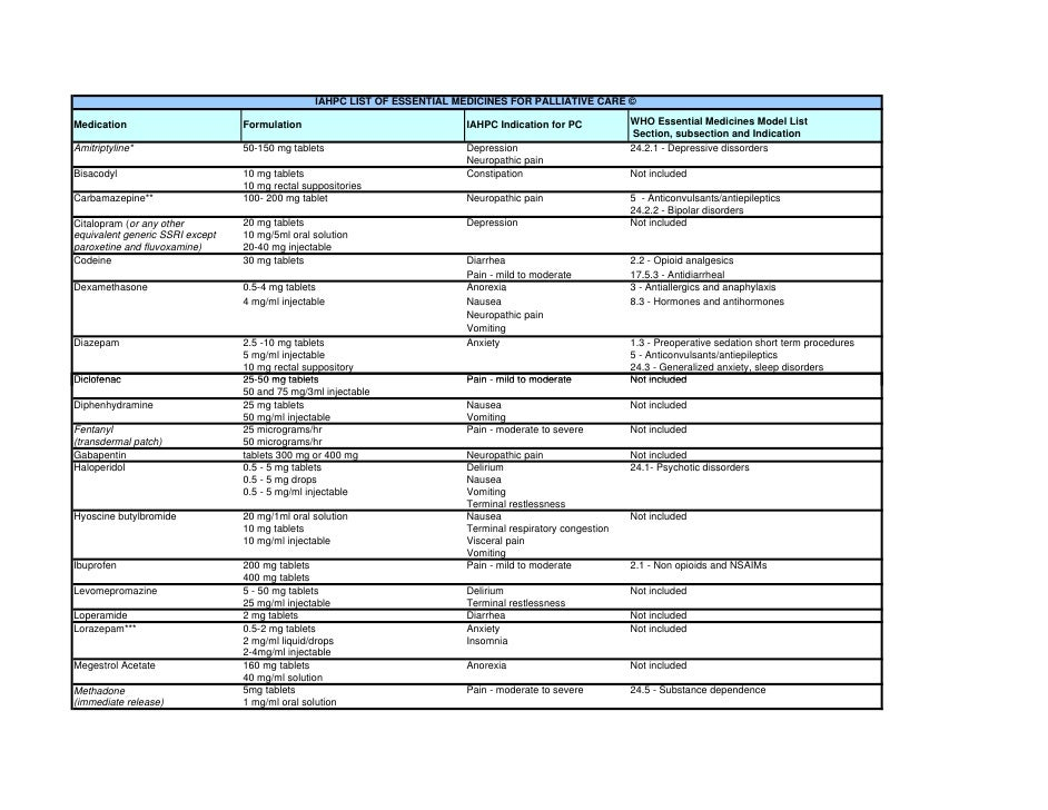 IAHPC LIST OF ESSENTIAL MEDICINES FOR PALLIATIVE CARE ©  Medication                       Formulation                     ...