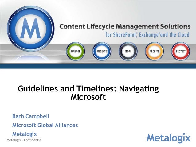 Guidelines and Timelines: Navigating                    Microsoft   Barb Campbell   Microsoft Global Alliances   Metalogix...