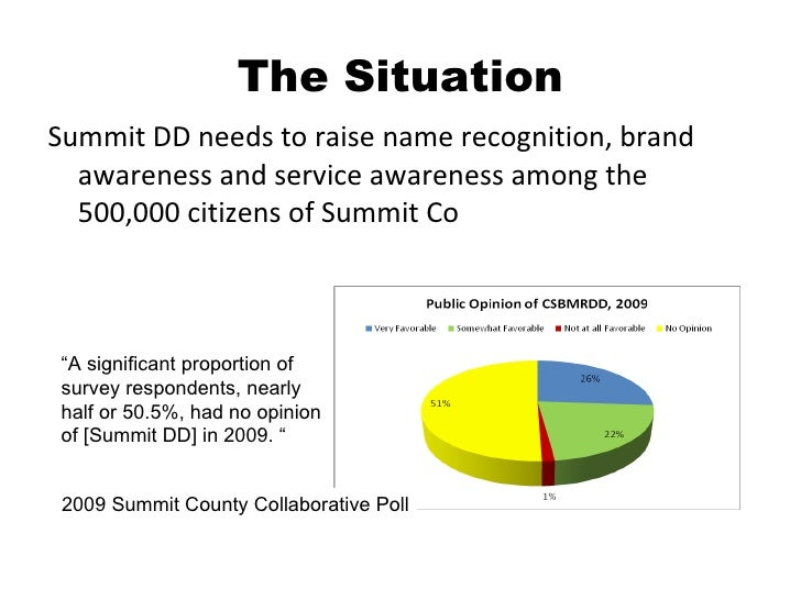 The Situation <ul><li>Summit DD needs to raise name recognition, brand awareness and service awareness among the 500,000 c...