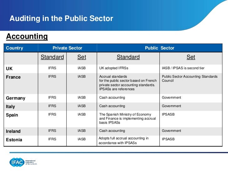accrual accounting in public sector Reporting under the cash basis of accounting and encourages consistent with the approach taken in the accrual-based international public sector accounting.