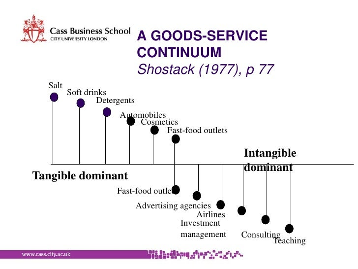 goods service continuum Read this essay on characteristics of services compared to goods figure 1 presents the tangible - intangible dominant aspect on a goods- service continuum.