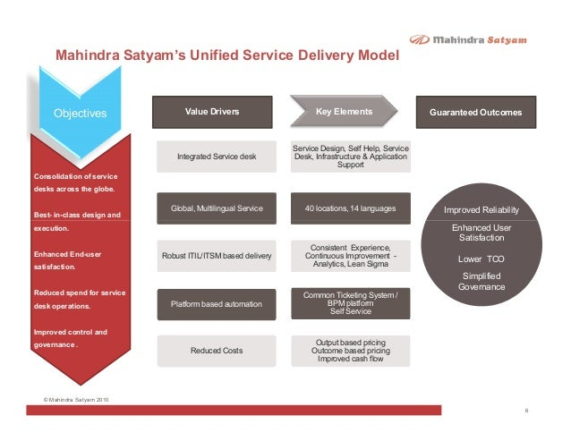 Integrated Service Delivery Model Service Delivery Model
