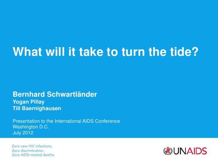 What will it take to turn the tide?Bernhard SchwartländerYogan PillayTill BaernighausenPresentation to the International A...