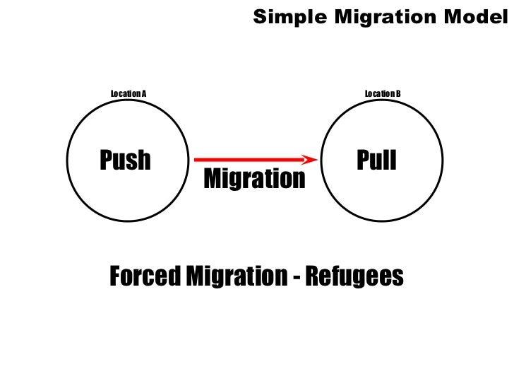 Vince Case Study – Refugees and Migrants - vince.eucen.eu