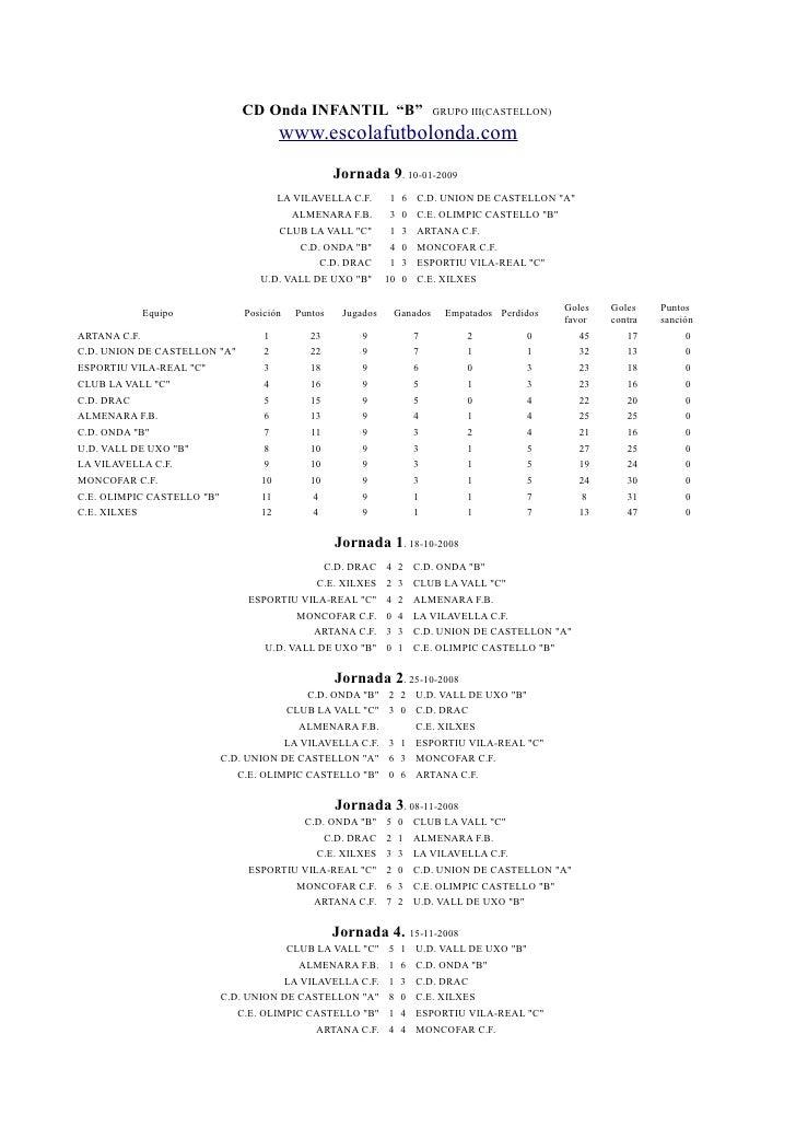 "CD Onda INFANTIL ""B""                         GRUPO III(CASTELLON)                                        www.escolafutbolo..."