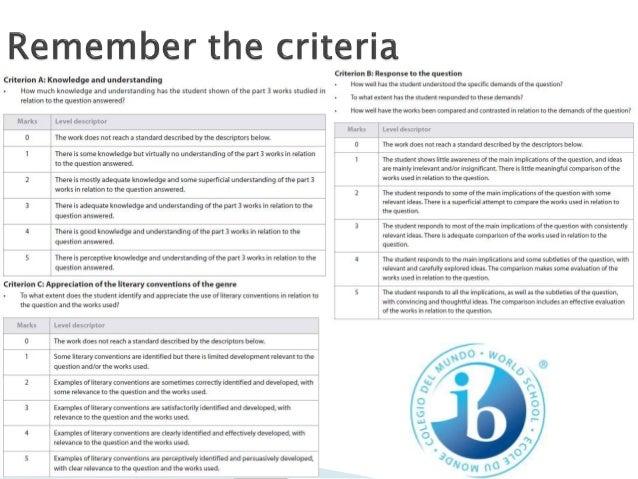World lit essay format ib