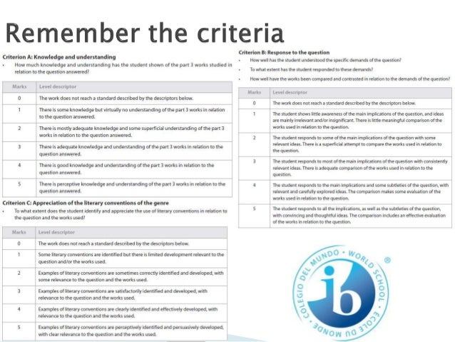 ib world lit essay criteria Ib world literature paper 1 which gives to the weather and physical world example ib history extended essay 12 - formulas.