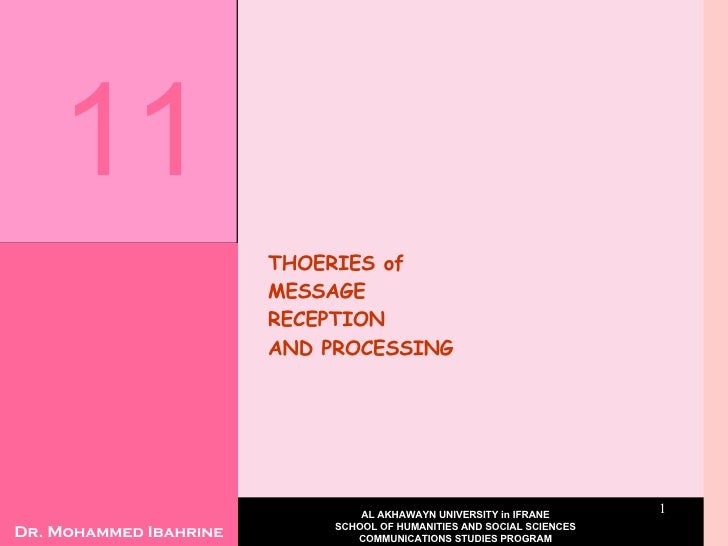THOERIES of  MESSAGE  RECEPTION  AND PROCESSING 11 Dr. Mohammed Ibahrine AL AKHAWAYN UNIVERSITY in IFRANE SCHOOL OF HUMANI...