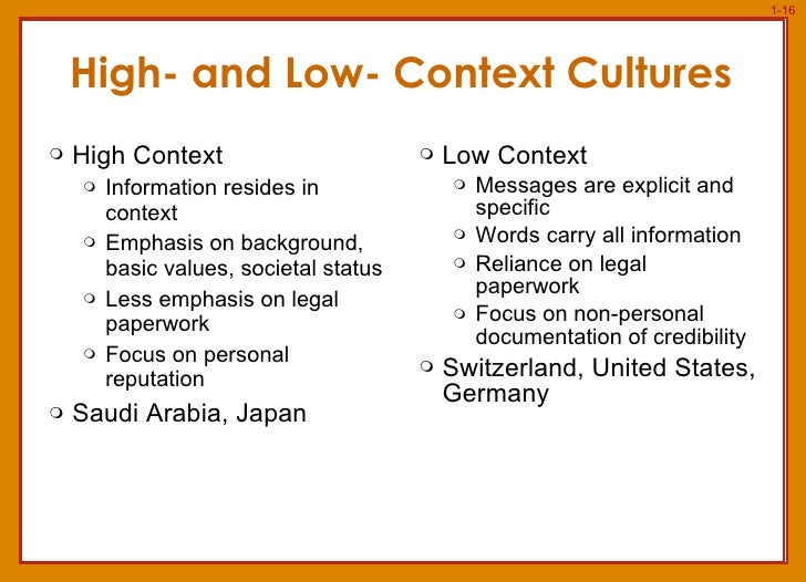 highcontext culture definition amp examples video - 728×526