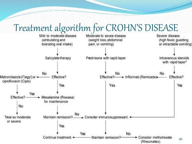 Ciloxan Ophthalmic Solution (Ciprofloxacin HCL Ophthalmic)