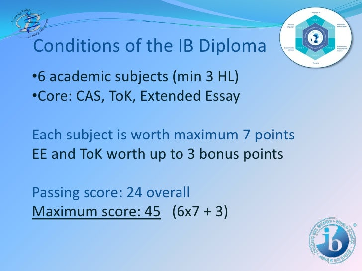 Is the IB Program really worth it?