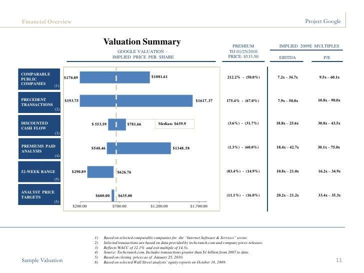 interco premiums paid analysis