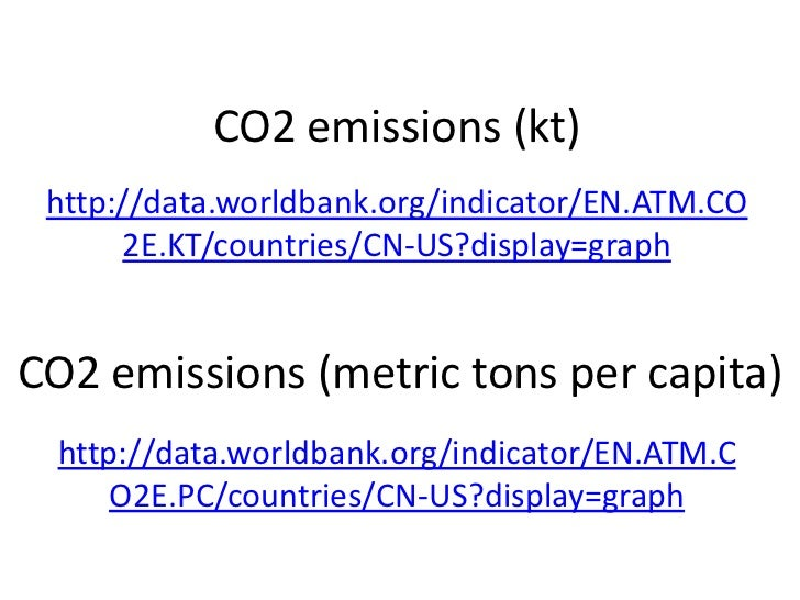 CO2 emissions (kt) http://data.worldbank.org/indicator/EN.ATM.CO      2E.KT/countries/CN-US?display=graphCO2 emissions (me...