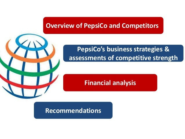 pepsi investment recommendation Pepsi swot swot analysis pepsico would you like a lesson on swot analysis strengths branding - one of pepsico's top brands is of course pepsi, one of the most recognized brands of the world 000 million investment in china, and a $500 million investment in india.