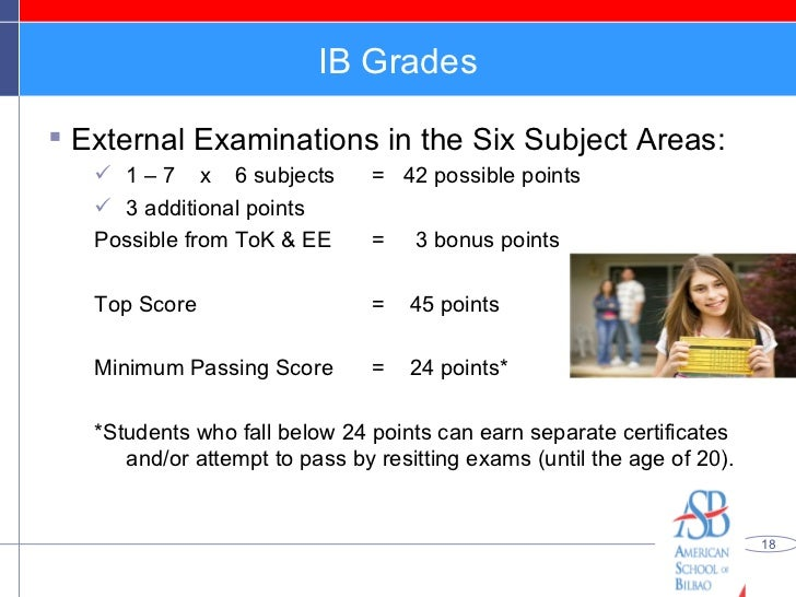 How can I get 42 points on my IB exams?
