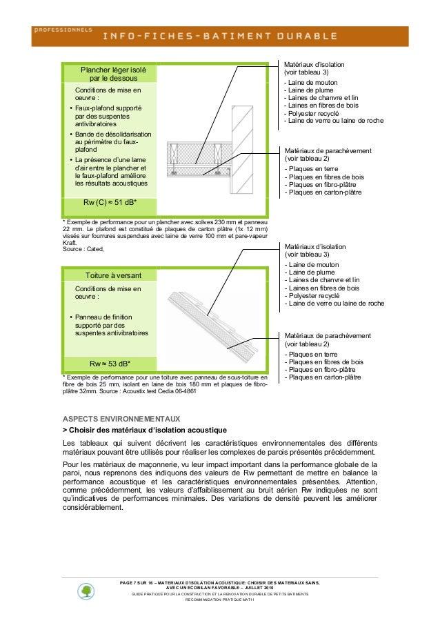 Materiaux d 39 isolation acoustique guide ibge - Materiaux net ...