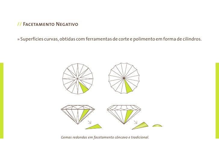 IBGM\'s Lapidary Design Manual
