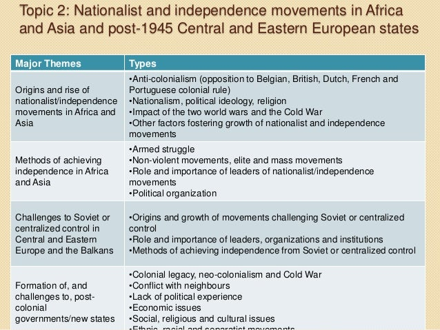 I need a topic for my history internal assessment?