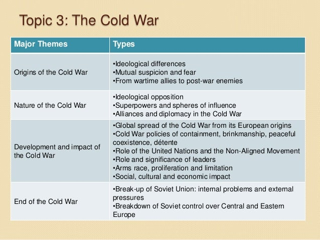 the cold war essay topics