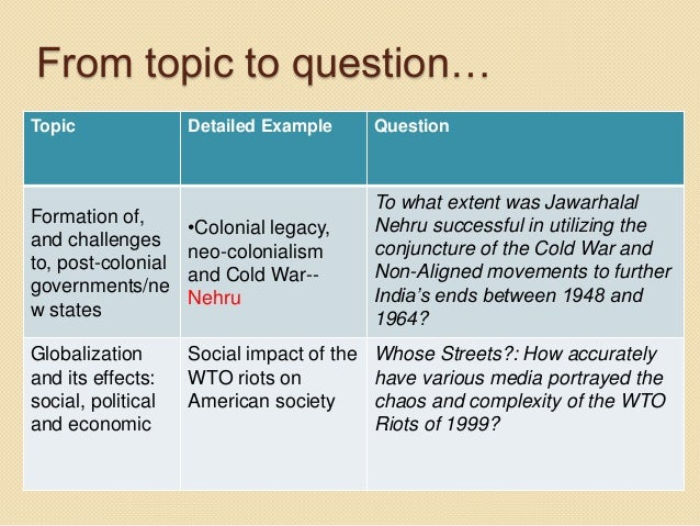 ib history of the americas essay questions Past ibdp history paper 2 questions and responses click here for paper iii past paper questions and responses  1998  topic 1: causes, practices and effects of war.